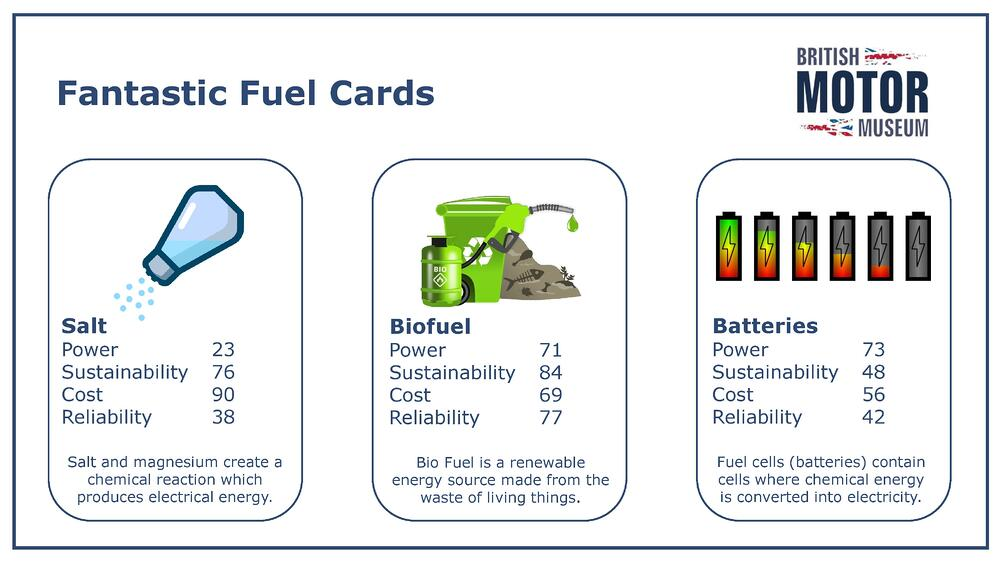 Fuels-Snap-Game